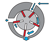 Vane-motor